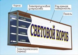 лайтбокс Донецк